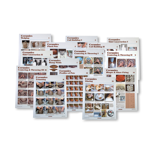 Ceramics Posters - Set of 14 - 17 in. x 22 in.