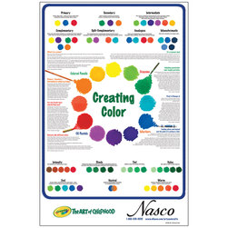 Crayola Creating Color Nasco Exclusive Poster