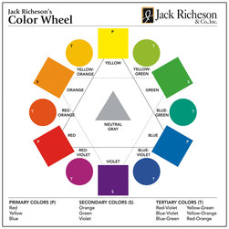 Color Wheel - 19-1/4 in. x 19-1/4 in.