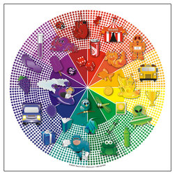 Nasco Color Wheel Poster