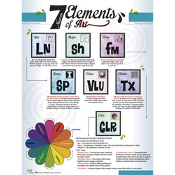 Nasco 7 Elements of Art Poster