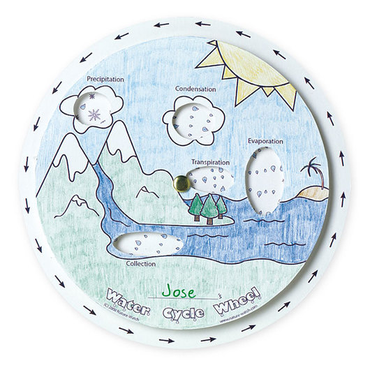 Nature-Watch Water Cycle Wheel Activity Kit