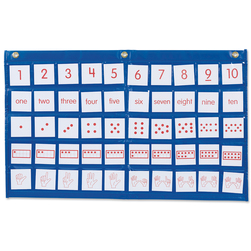 Number Path Pocket Chart with Cards