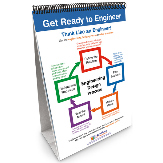 NewPath Learning® STEM Engineering Design Process Flip Charts - Grades 3-5