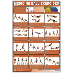 Medicine Ball Exercises Poster