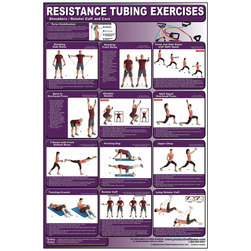 Resistance Tubing Exercises for Shoulders, Rotator Cuff, & Core Poster