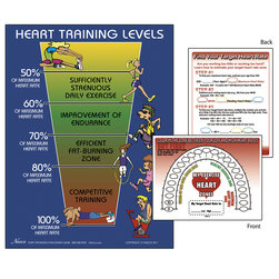 Nasco Find Your Target Heart Rate Tablet and Poster Set