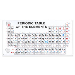Giant-Size Periodic Table - 8 ft. x 4 ft.