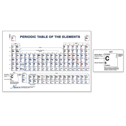Nasco periodic table of the elements chart periodic tables nasco periodic table of the elements chart urtaz Images