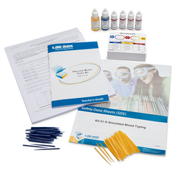 Simulated BloodTyping Kit