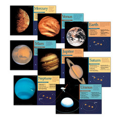 The Planets Poster Set