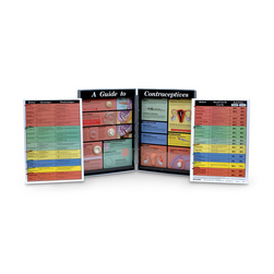 Guide to Contraceptives Display - 29 in. x 20 in.