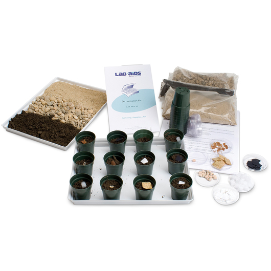 Decomposition Kit