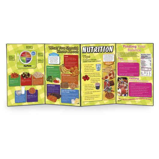 What You Should Know About Nutrition Folding Display - 58 in. x 22-1/2 in.