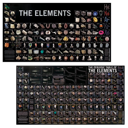 Photographic Periodic Table