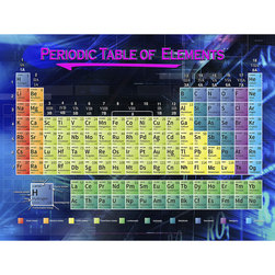 Super Size Periodic Table of the Elements Poster
