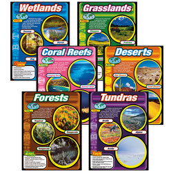 Habitat Learning Chart Combo Pack