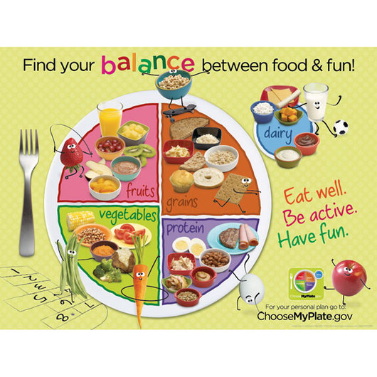 Kid's MyPlate Poster - English