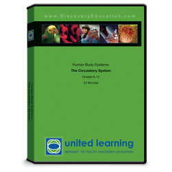 The Human Body Systems DVD