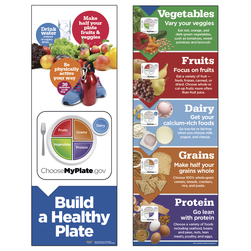 MyPlate Build a Healthy Plate Poster Set