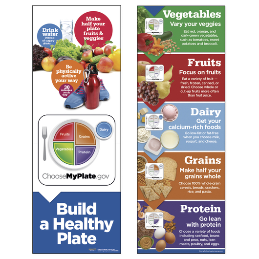 MyPlate Build a Healthy Plate Posters - 8-1/2 x 24 - Set of 2