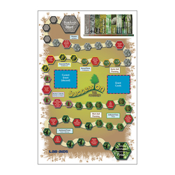Ecological Succession Game Extend-A-Lab - Extra Materials