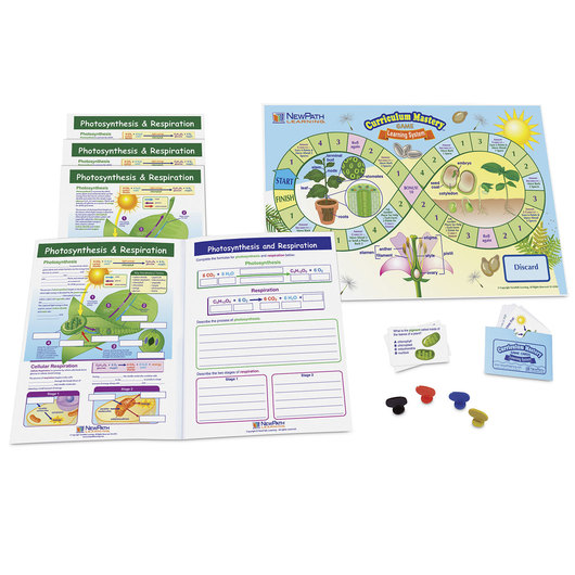 Science Learning Center - Photosynthesis & Respiration