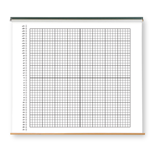 Pull-Down Dry Erase Grid Chart