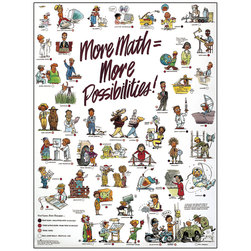 More Math = More Possibilities! Poster