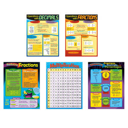 Operations with Fractions and Decimals Learning Charts Combo Pack