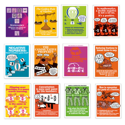 Math Minders Posters