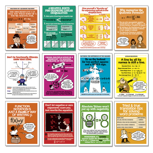 Algebra Tips Posters - Set of 12