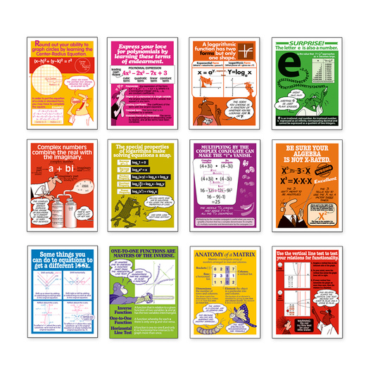 Advanced Algebra Posters Set