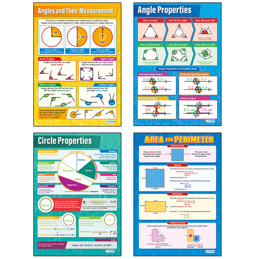 Geometry and Measurement Poster Set
