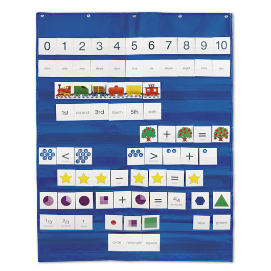 Early Math Pocket Chart & Cards Set
