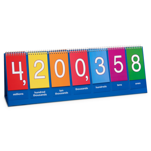 Nasco Place Value to Millions/Decimal Tabletop Demo Flip Chart