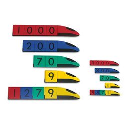 Place Value Train Cards - Thousands Place, Student Set