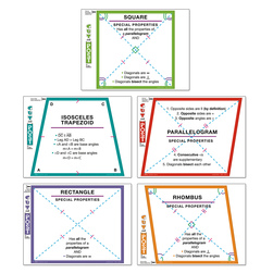 Nasco Geometry Cut and Post Posters