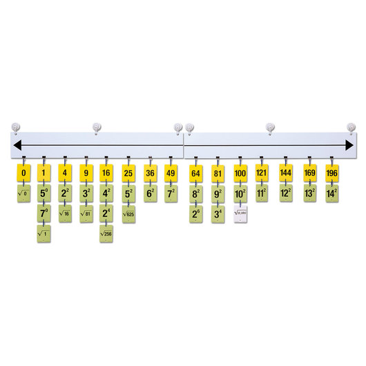 F.U.N.™ Number Line Complete Kit - Grades 6-8 (573 cards)