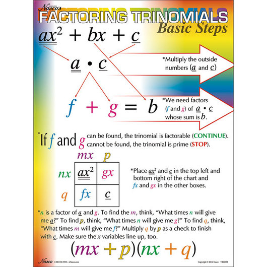 Nasco Factoring Trinomials Basic Steps Poster