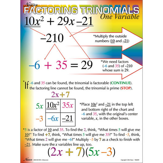 Nasco Factoring Trinomials One Variable Poster