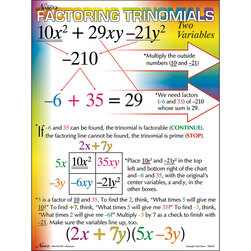 Nasco Factoring Trinomials Poster, Two Variables