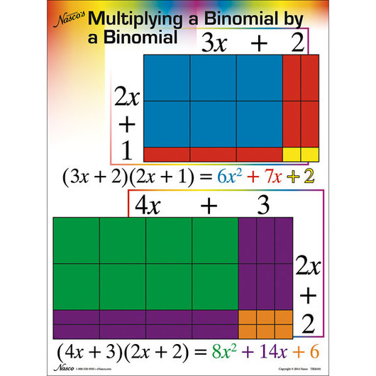 Nasco Multiplying a Binomial by a Binomial Poster