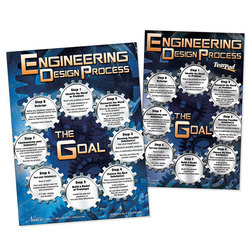 Nascos Engineering Design Process Poster and TearPad Elementary Set