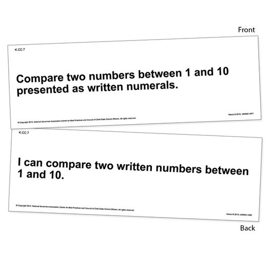 Nasco Common Core State Standards Posters - Grade K
