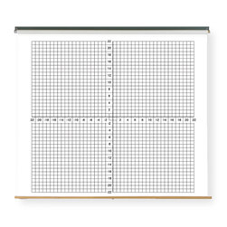 Pull-Down Dry-Erase Charts - Numbered Axis
