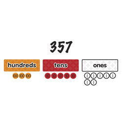 Magnetic Place Value Discs and Headings - Grades 1-3