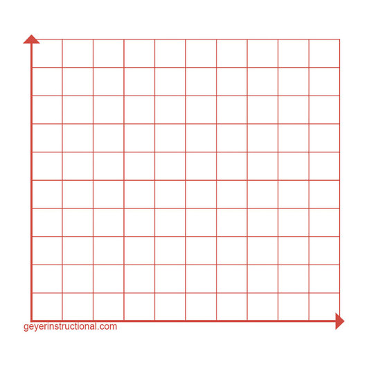 Graphing Post-It® Notes - 1st Quadrant- 10 in. x 10 in. Total Grid Size - Set of 4