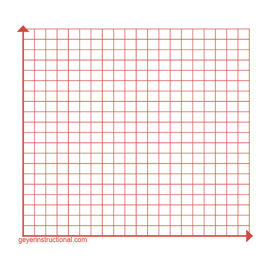 Graphing Post-It® Notes - 1st Quadrant - 20 in. x 20 in. Total Grid Size - Set of 4