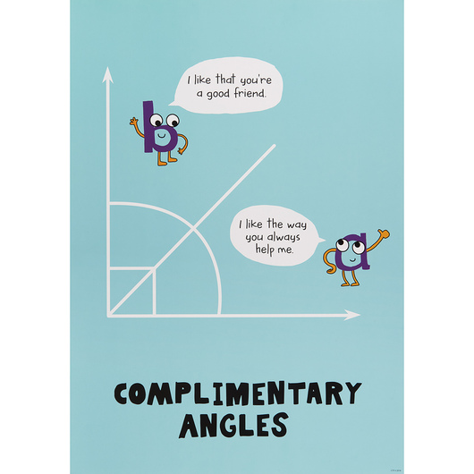 Math So Much Pun! Poster - Complimentary Angles